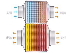 热管-超导热管-真空集热管换热器