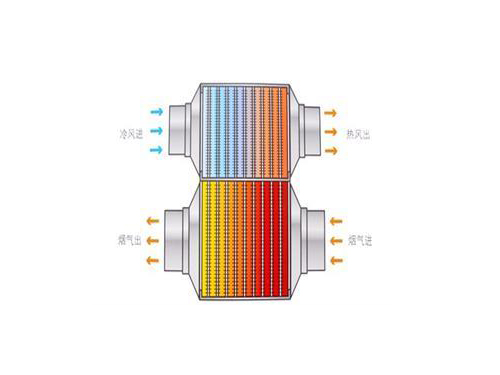 热管-_导热管-真空集热管换热器